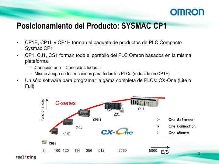 CP1E, CP1L y CP1H forman el paquete de productos de PLC Compacto Sysmac CP1