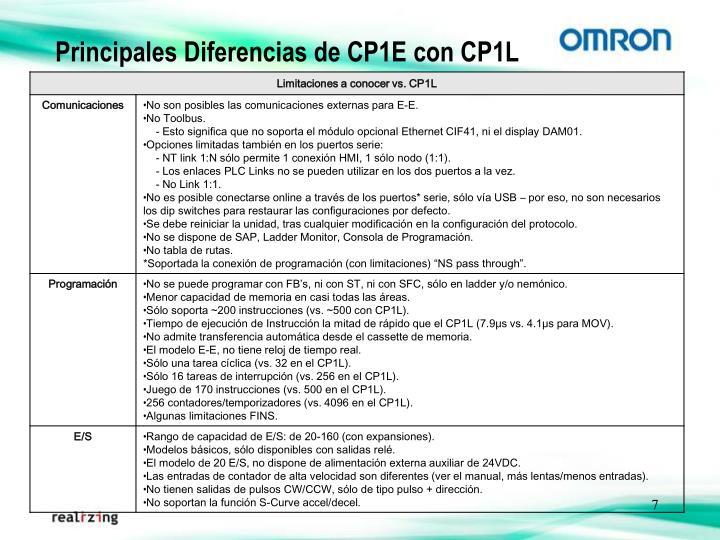 Principales Diferencias de CP1E con CP1L
