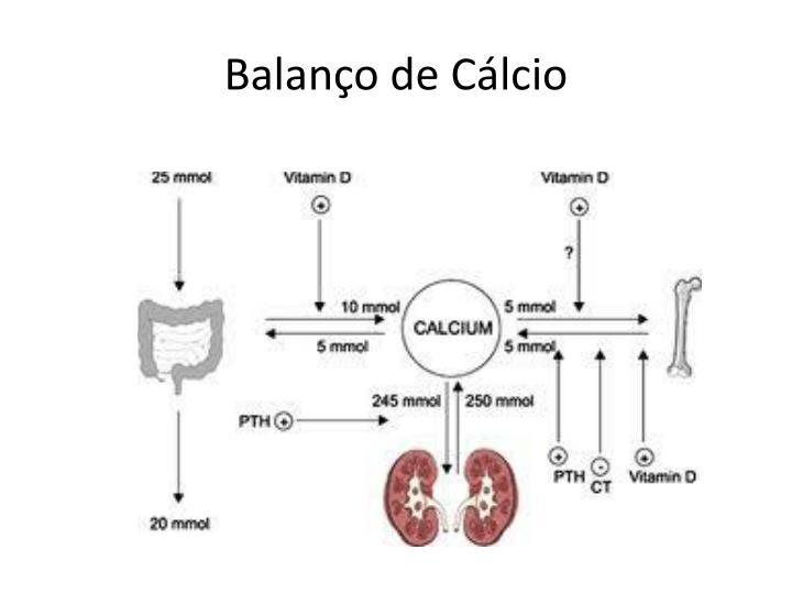 Balanço