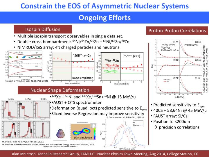 Constrain the EOS of Asymmetric Nuclear Systems