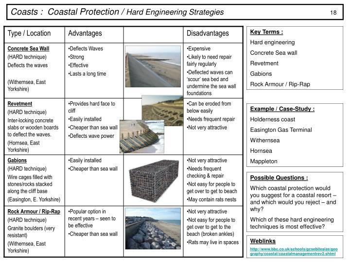 Coasts :  Coastal Protection /