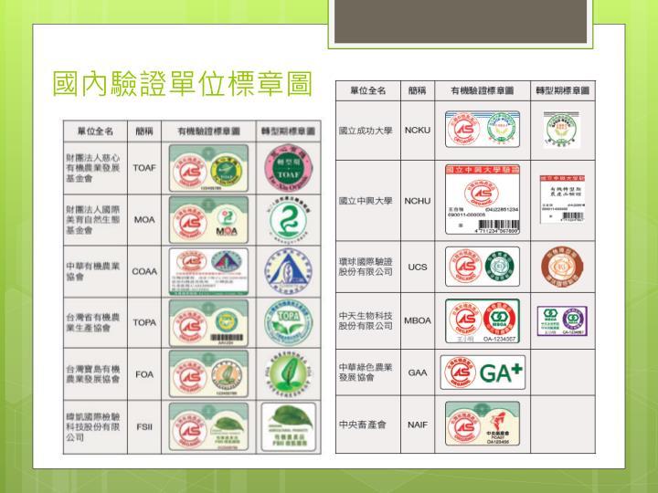 國內驗證單位標章圖