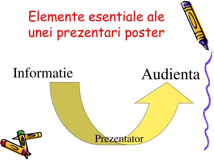 Elemente esentiale ale unei prezentari poster