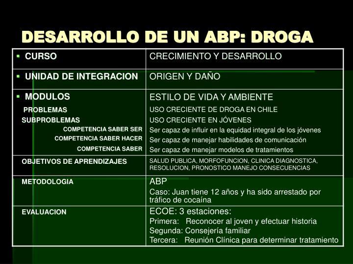 DESARROLLO DE UN ABP: DROGA