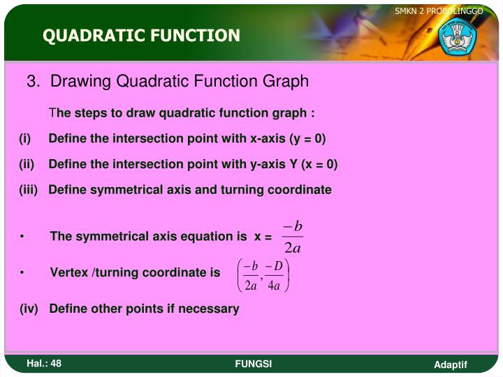3.  Drawing Quadratic Function Graph