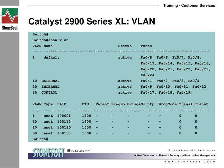 Catalyst 2900 Series XL: VLAN