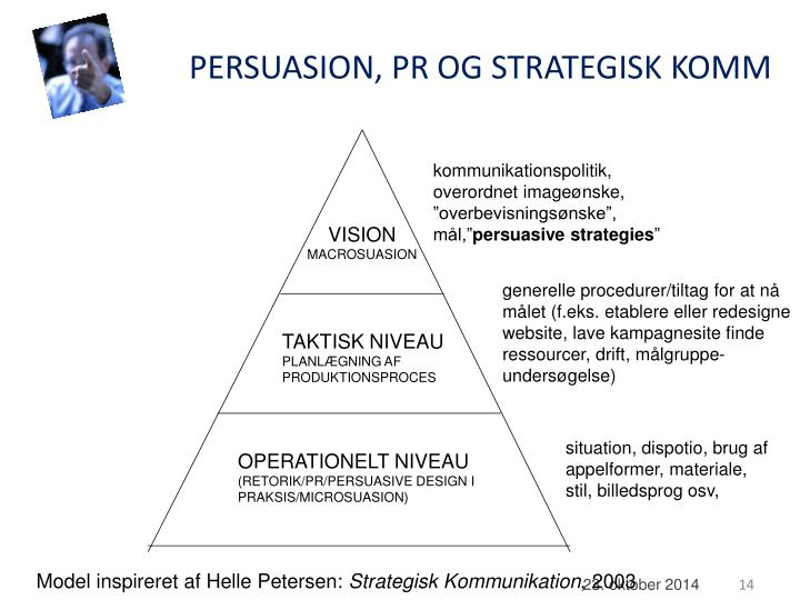 PERSUASION, PR OG STRATEGISK KOMM