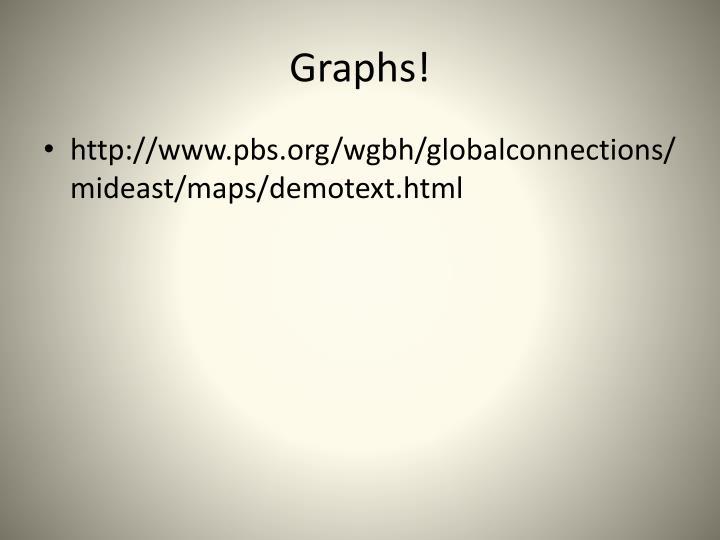 Graphs!