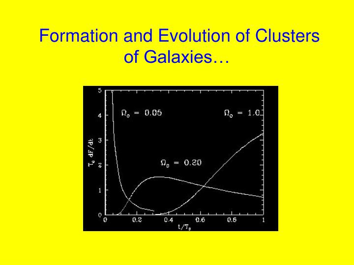 Formation and Evolution of Clusters of Galaxies…