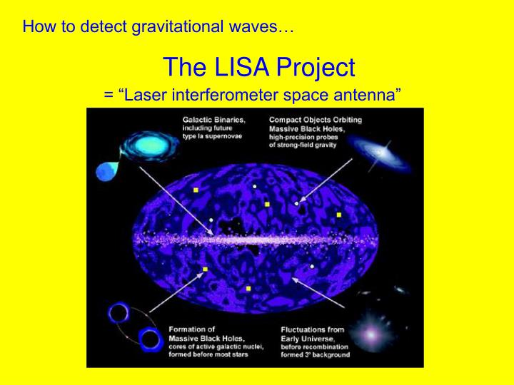 How to detect gravitational waves…