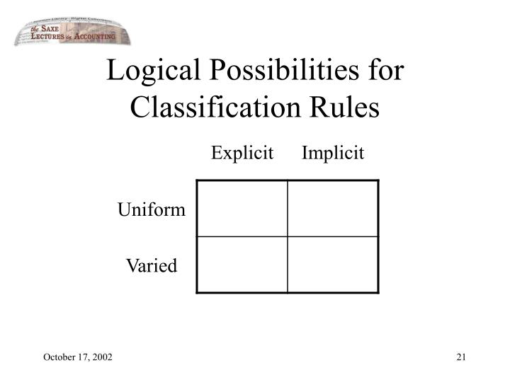Logical Possibilities for Classification Rules