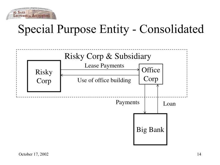 Risky Corp & Subsidiary