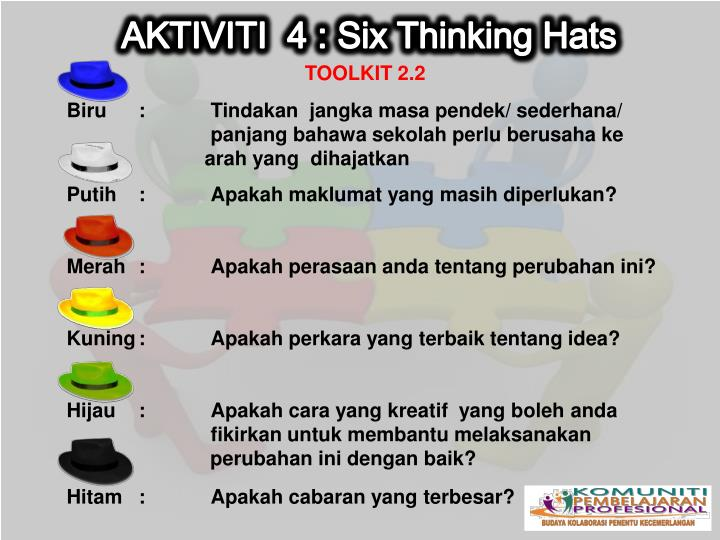 AKTIVITI  4 : Six Thinking Hats