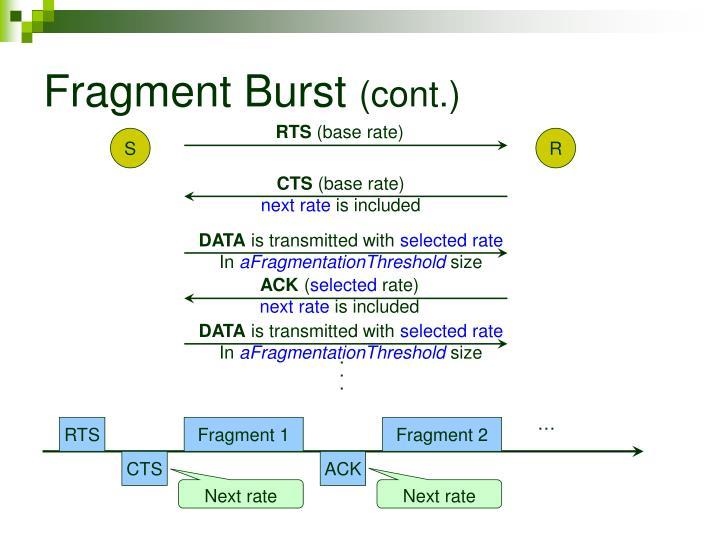Fragment Burst