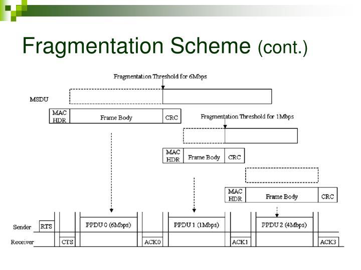 Fragmentation Scheme