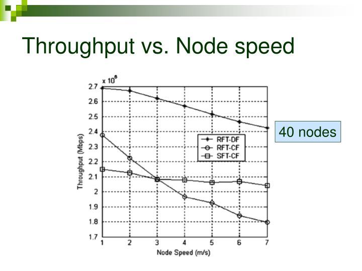 Throughput vs. Node speed
