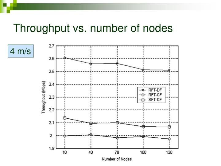 Throughput vs. number of nodes