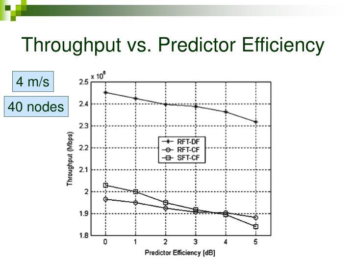 Throughput vs. Predictor Efficiency