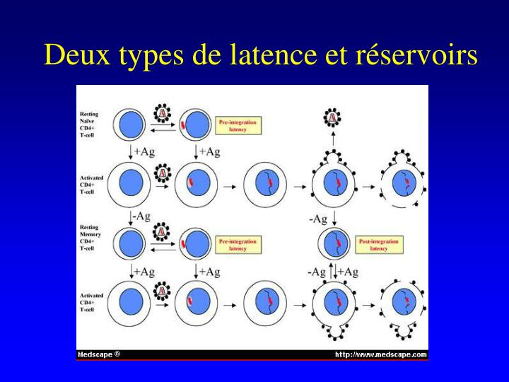 Deux types de latence et rservoirs