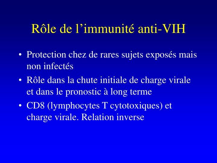 Rle de limmunit anti-VIH