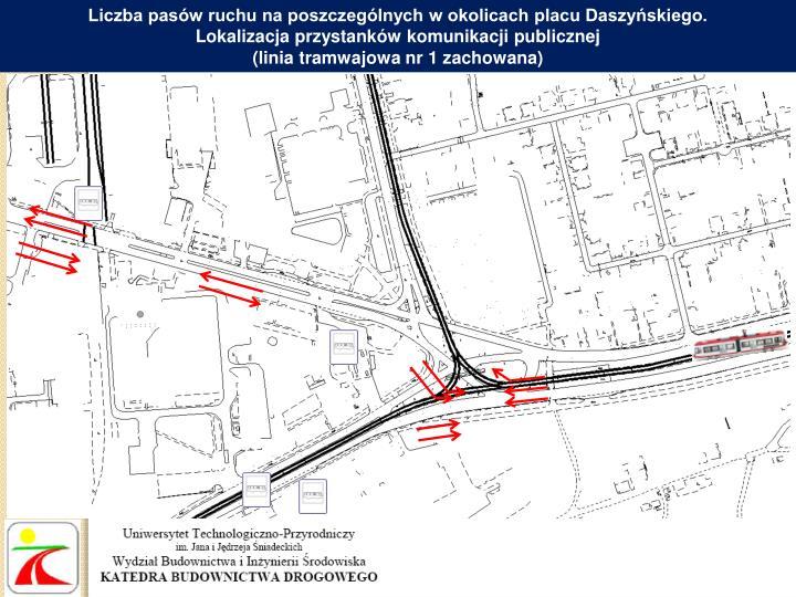 Liczba pasów ruchu na poszczególnych w okolicach placu Daszyńskiego.