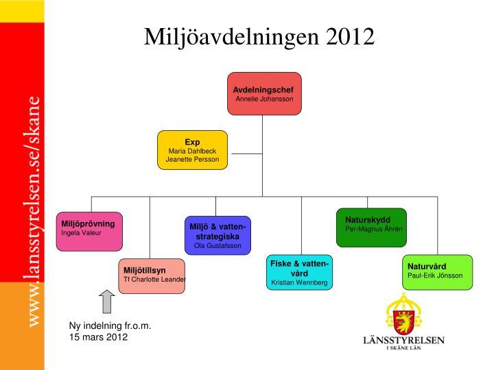 Miljöavdelningen 2012