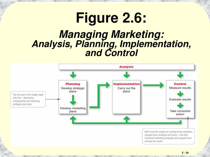 Figure 2.6: