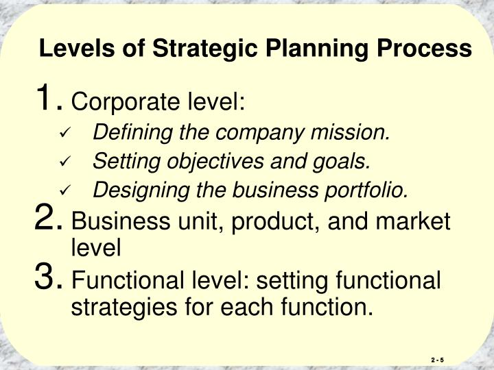 Levels of Strategic Planning Process