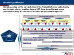 alenet project modules