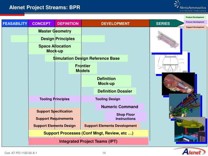 Alenet Project Streams: BPR