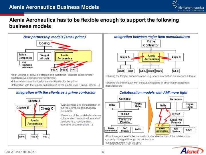 Alenia Aeronautica Business Models