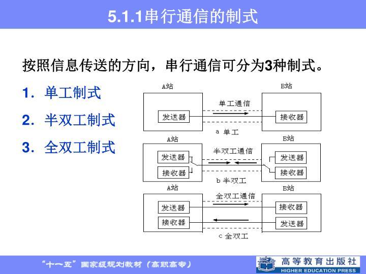 5.1.1串行通信的制式