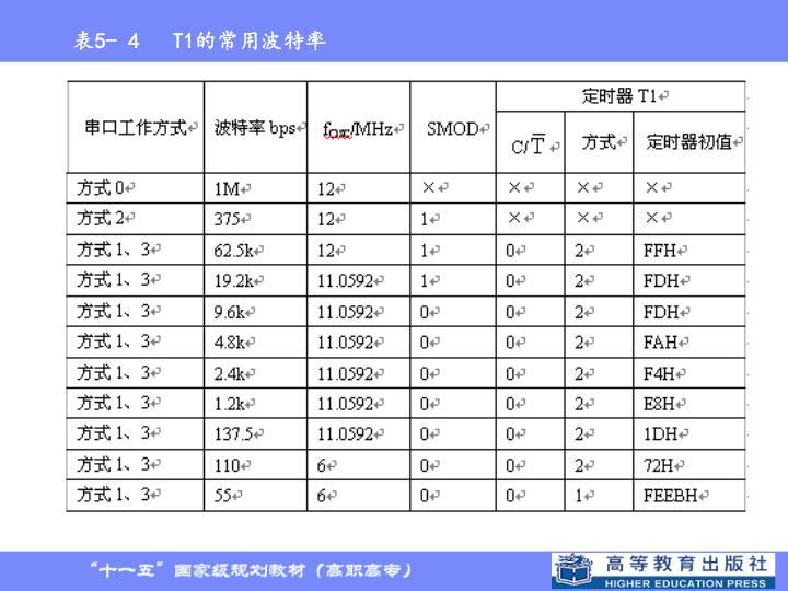 表5- 4   T1的常用波特率