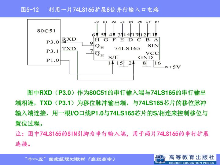 图5-12   利用一片74LS165扩展8位并行输入口电路