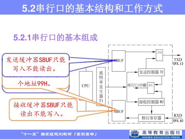5.2串行口的基本结构和工作方式