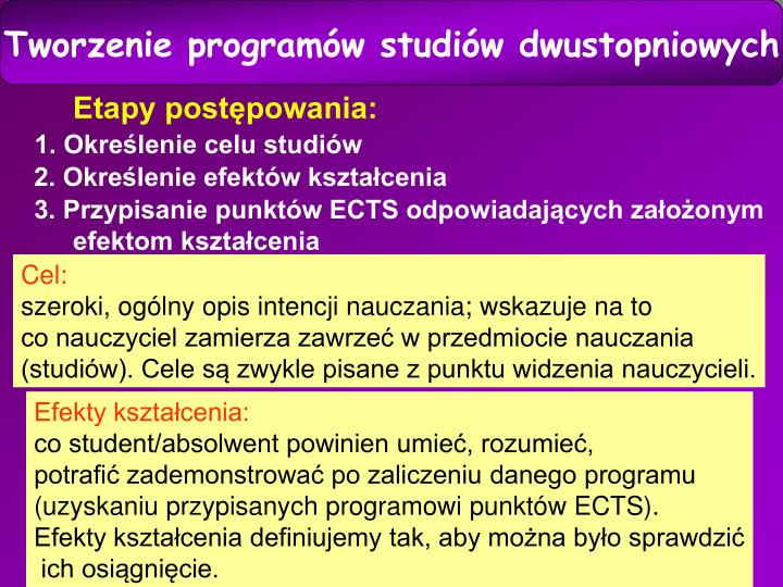 Tworzenie programów studiów dwustopniowych