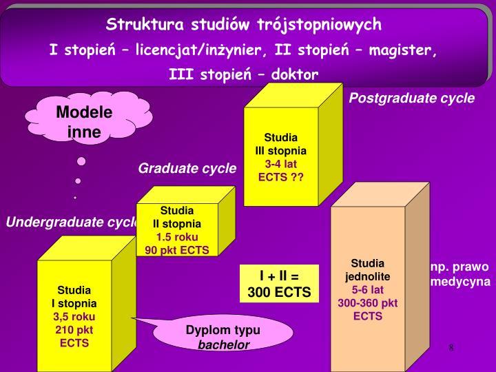 Struktura studiów trójstopniowych