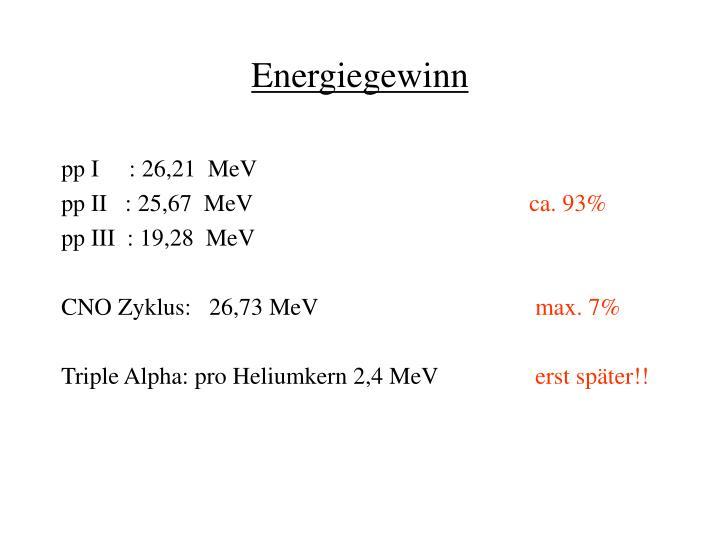 Energiegewinn