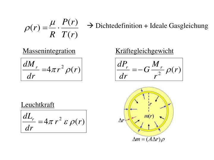  Dichtedefinition + Ideale Gasgleichung