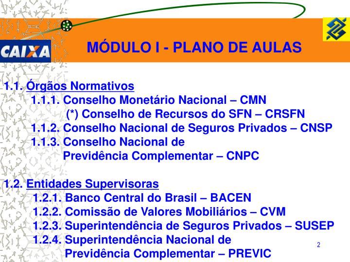 MÓDULO I - PLANO DE AULAS