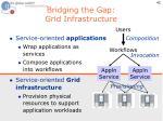 bridging the gap grid infrastructure