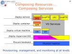 composing resources composing services