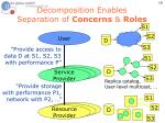 decomposition enables separation of concerns roles