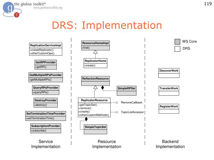 DRS: Implementation