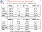 gt4 ws core performance