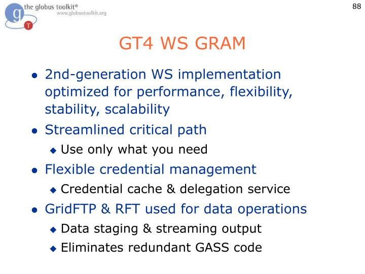 GT4 WS GRAM