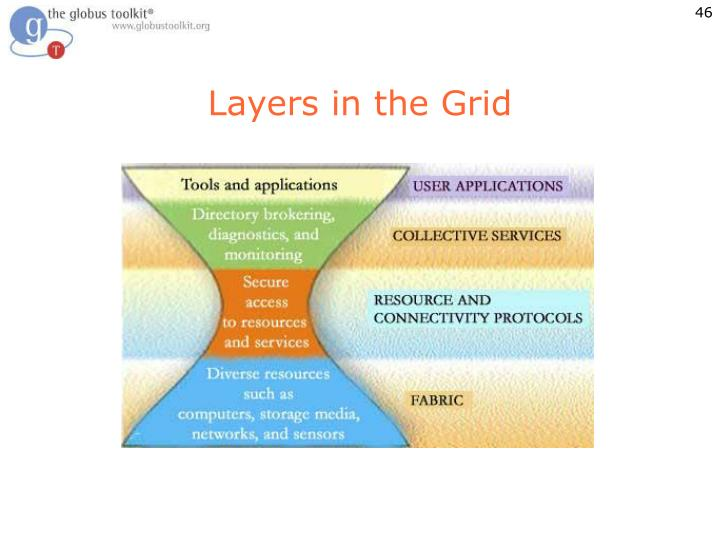 Layers in the Grid