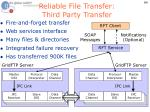 reliable file transfer third party transfer