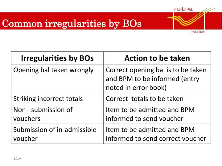 Common irregularities by BOs