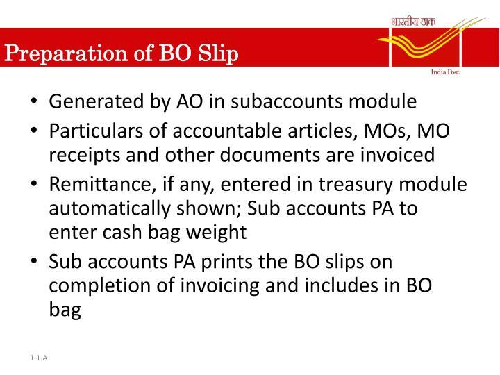 Preparation of BO Slip
